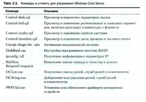 Команды и утилиты для управления Windows Core Server