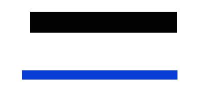 Запуск и остановка DNS-сервера